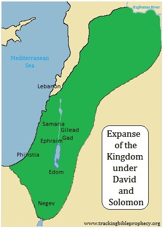 Kingdom under David and Solomon