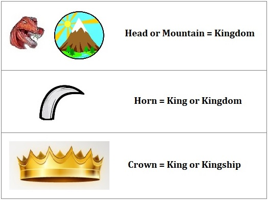 Head, Mountain, Horn, Crown