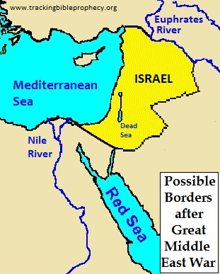 Israel future borders